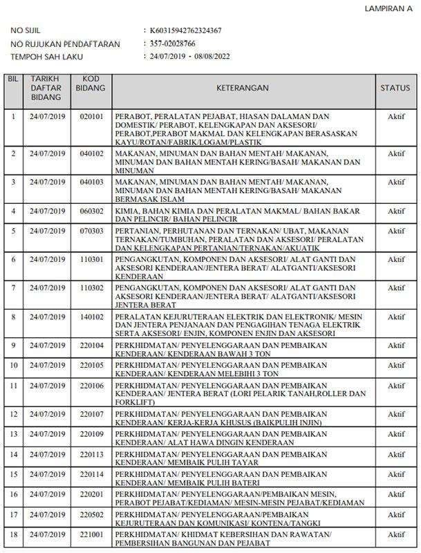 Pendaftaran dengan Kementerian Kewangan Malaysia
